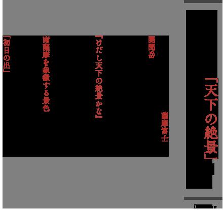伊能忠敬が感嘆した景色が望める宿「天下の絶景」 水平線に浮かぶような薩摩富士開聞岳を眺める部屋からの景色は感動的です江戸時代、日本中の海岸線を歩いて日本地図を作った「伊能忠敬」が『けだし天下の絶景かな』と賞賛したのもうなずける景色です開聞岳の美しい山の姿が、映画や芋焼酎のCMなどでも南薩摩を象徴する景色として、多く登場しています。特に、開聞岳の左から昇る「初日の出」は圧巻です